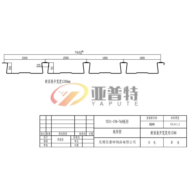 YX51-190-760板形