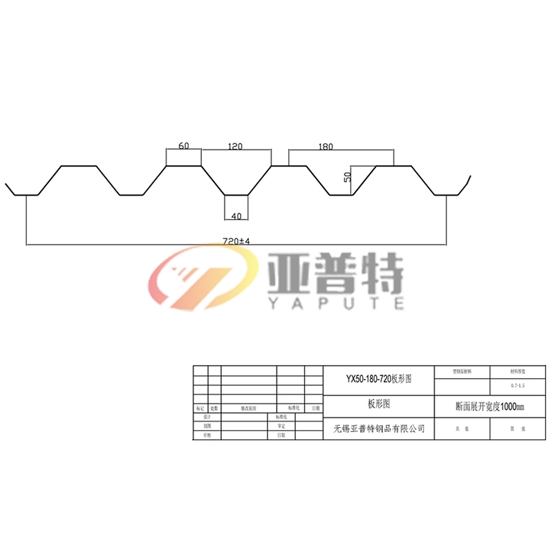 YX50-180-720板形圖